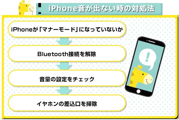 iPhoneの音が鳴らないときは設定を確認!